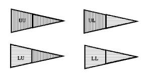 2 electron states