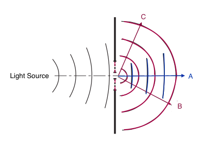 Feynman Figure 1