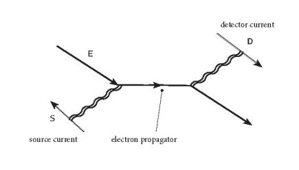 electron_detection_id_2-eps-converted-to