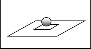 Sphere touching Square